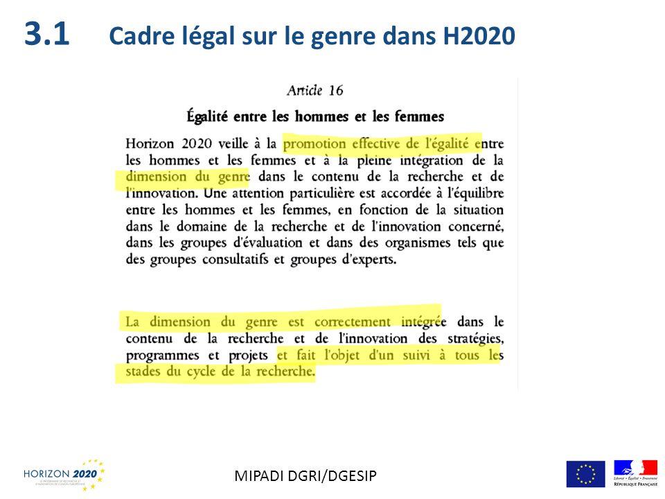3.1 Cadre légal sur le genre dans H2020 MIPADI DGRI/DGESIP