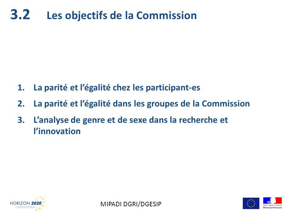 3.2 Les objectifs de la Commission
