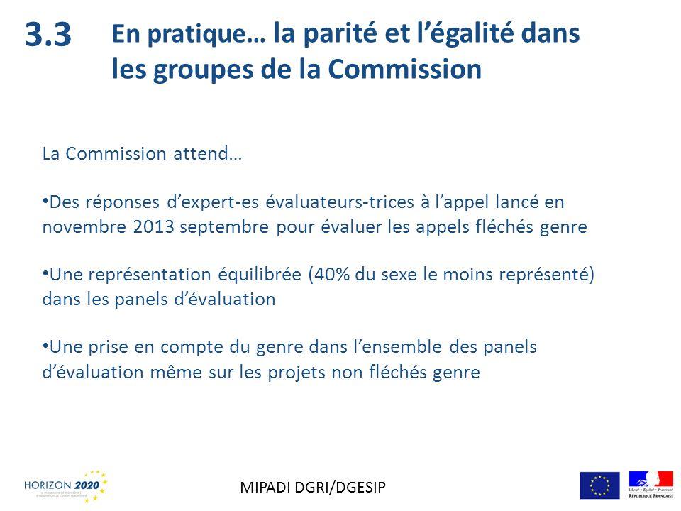 3.3 En pratique… la parité et l'égalité dans les groupes de la Commission. La Commission attend…