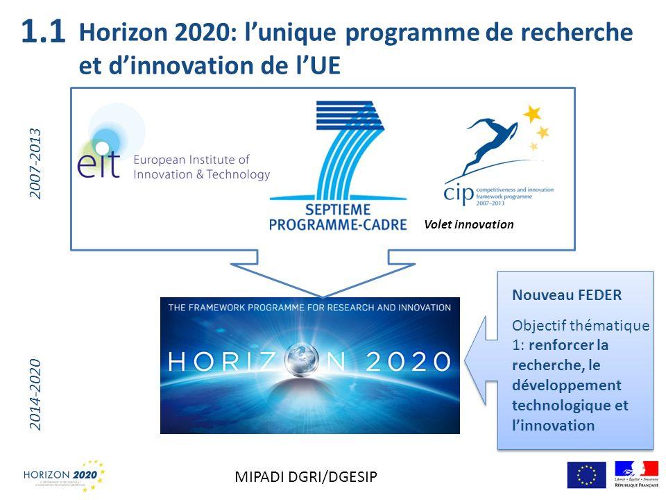 1.1 Horizon 2020: l'unique programme de recherche et d'innovation de l'UE. 2007-2013. Volet innovation.
