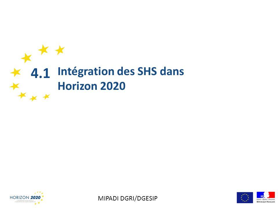 4.1 Intégration des SHS dans Horizon 2020 MIPADI DGRI/DGESIP