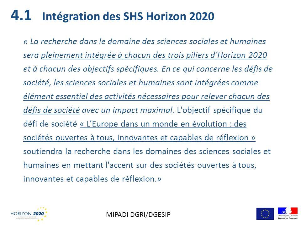 4.1 Intégration des SHS Horizon 2020