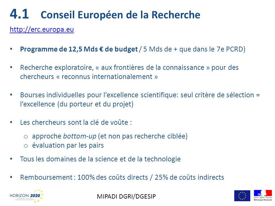4.1 Conseil Européen de la Recherche http://erc.europa.eu