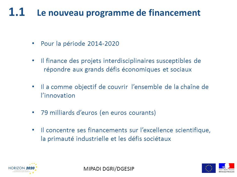 1.1 Le nouveau programme de financement Pour la période 2014-2020