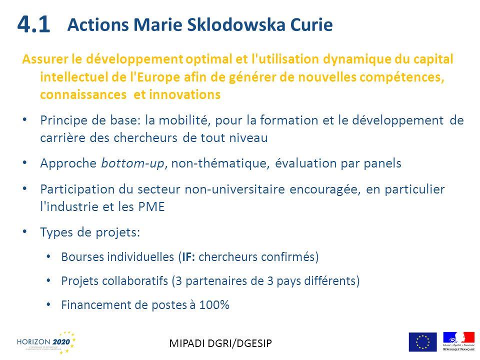 4.1 Actions Marie Sklodowska Curie