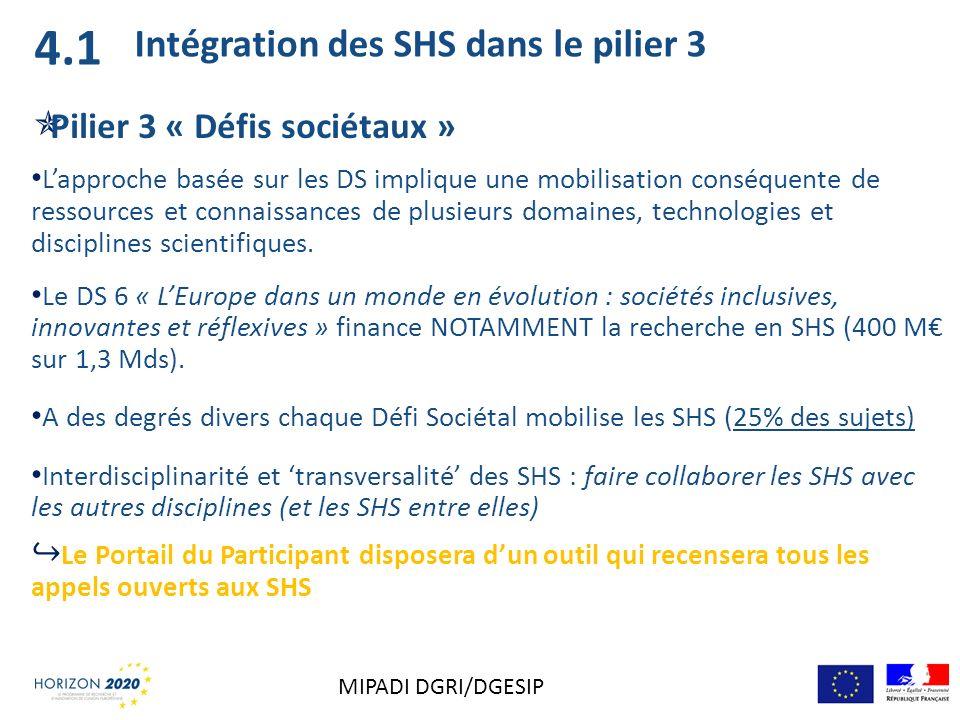 4.1 Intégration des SHS dans le pilier 3 Pilier 3 « Défis sociétaux »