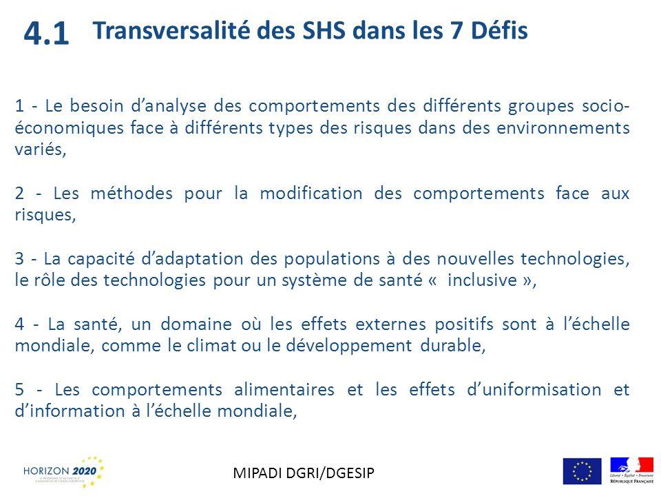 4.1 Transversalité des SHS dans les 7 Défis