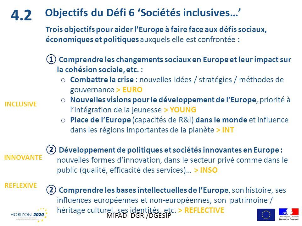 4.2 Objectifs du Défi 6 'Sociétés inclusives…'