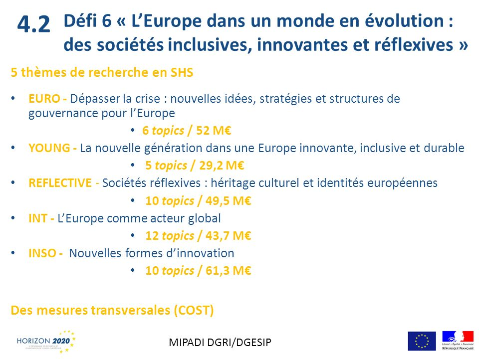 4.2 Défi 6 « L'Europe dans un monde en évolution : des sociétés inclusives, innovantes et réflexives »