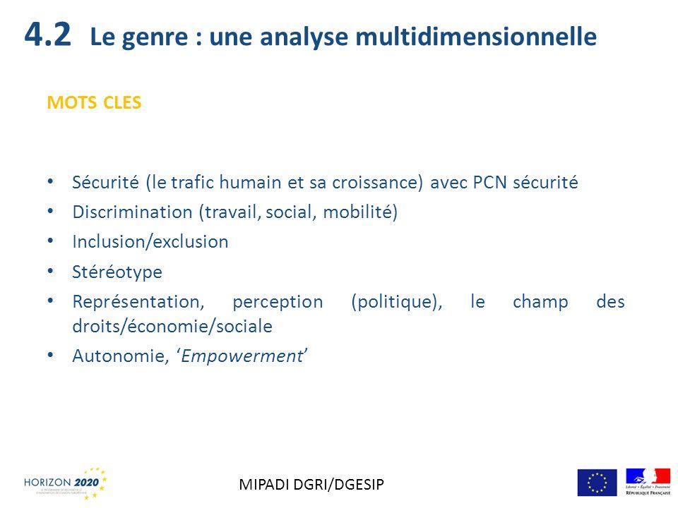 4.2 Le genre : une analyse multidimensionnelle MOTS CLES