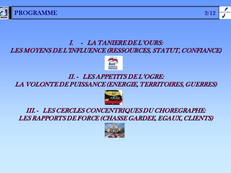 LES MOYENS DE L'INFLUENCE (RESSOURCES, STATUT, CONFIANCE)