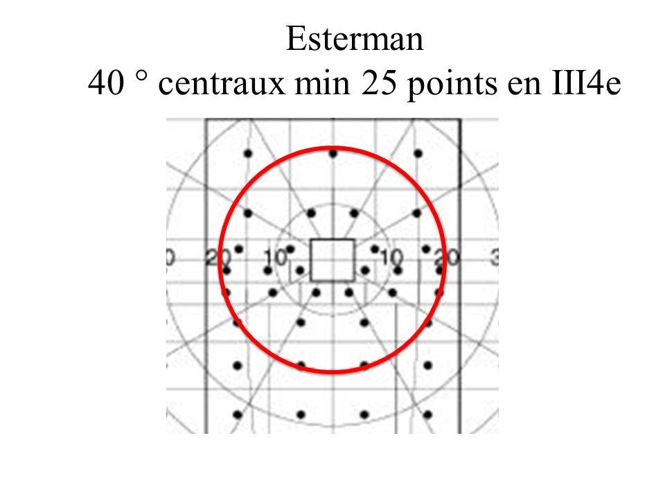 Esterman 40 ° centraux min 25 points en III4e