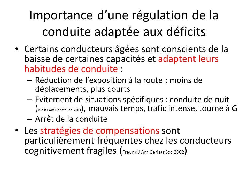 Importance d'une régulation de la conduite adaptée aux déficits