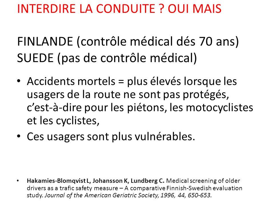 INTERDIRE LA CONDUITE OUI MAIS FINLANDE (contrôle médical dés 70 ans) SUEDE (pas de contrôle médical)