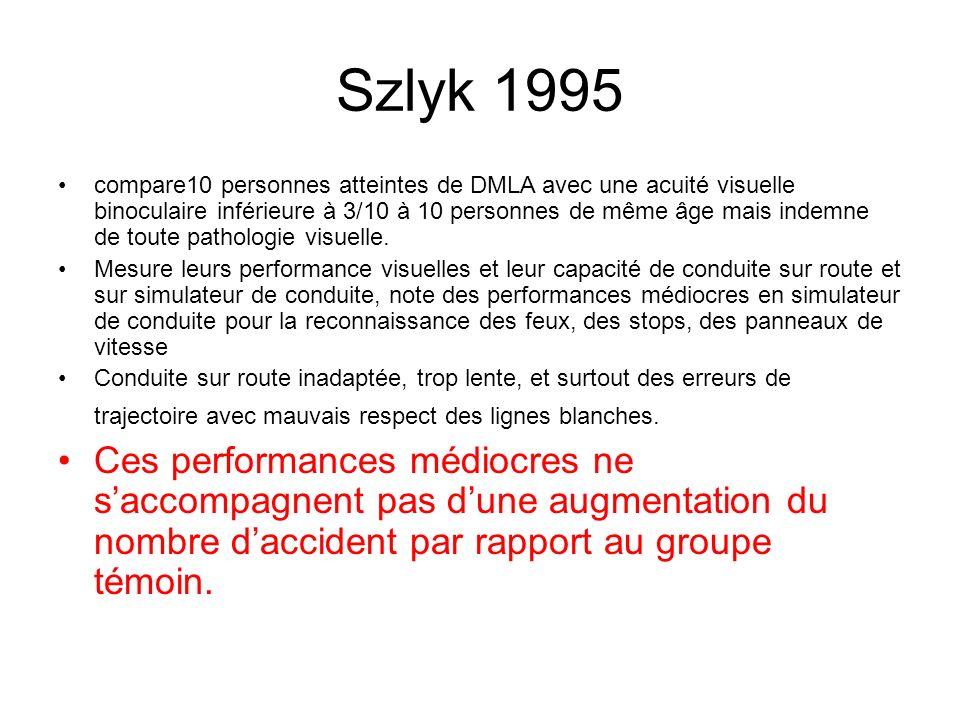 Szlyk 1995