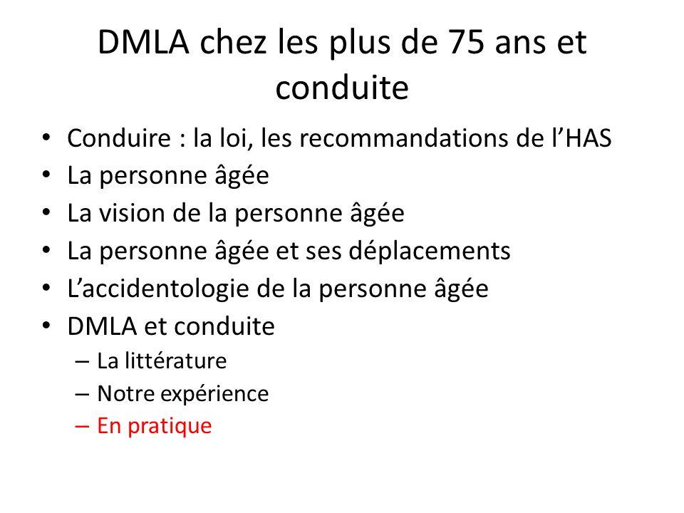 DMLA chez les plus de 75 ans et conduite