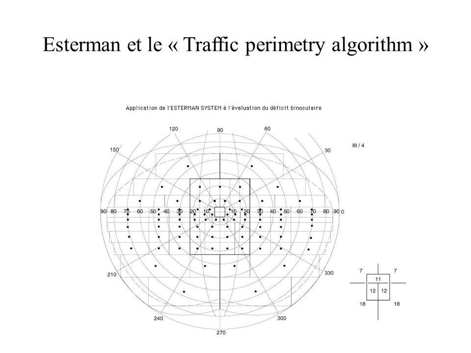Esterman et le « Traffic perimetry algorithm »