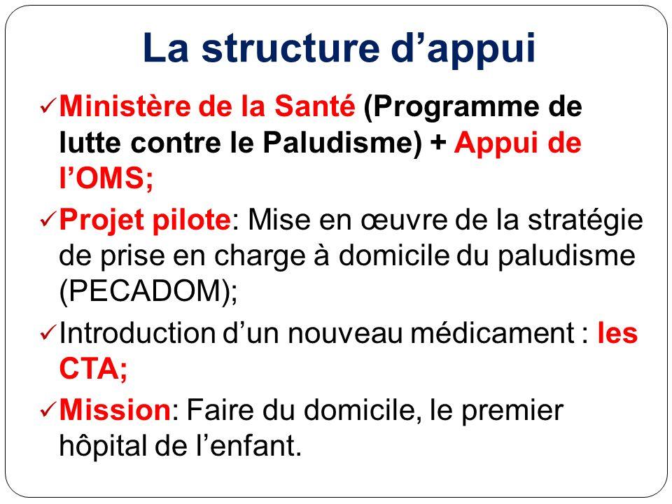 La structure d'appui Ministère de la Santé (Programme de lutte contre le Paludisme) + Appui de l'OMS;