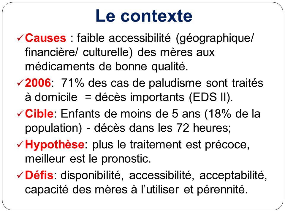 Le contexte Causes : faible accessibilité (géographique/ financière/ culturelle) des mères aux médicaments de bonne qualité.