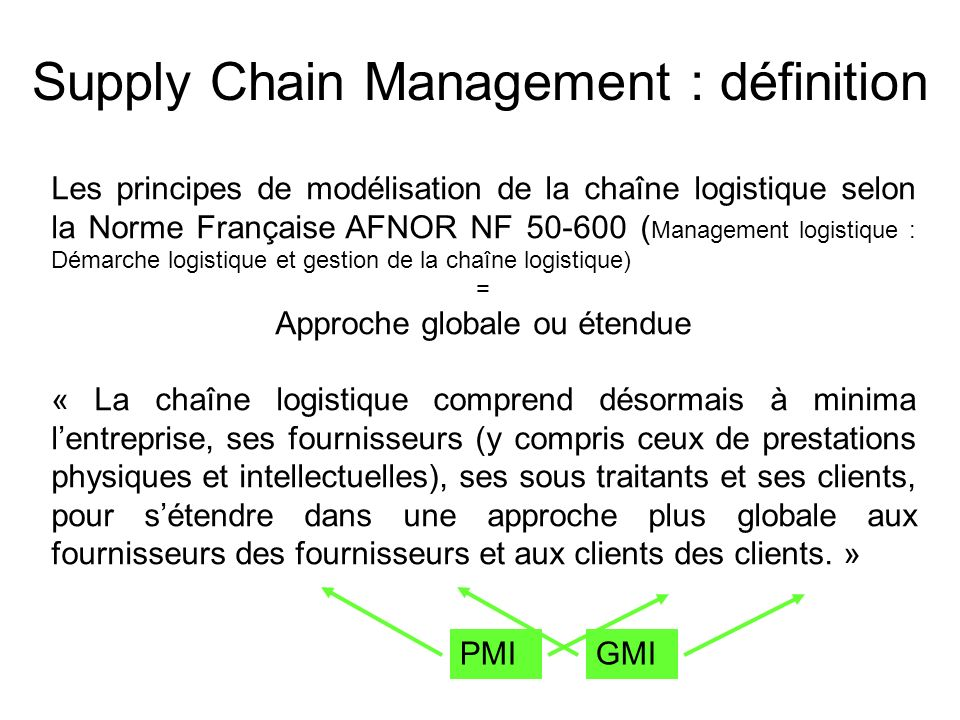 Supply Chain Management : définition