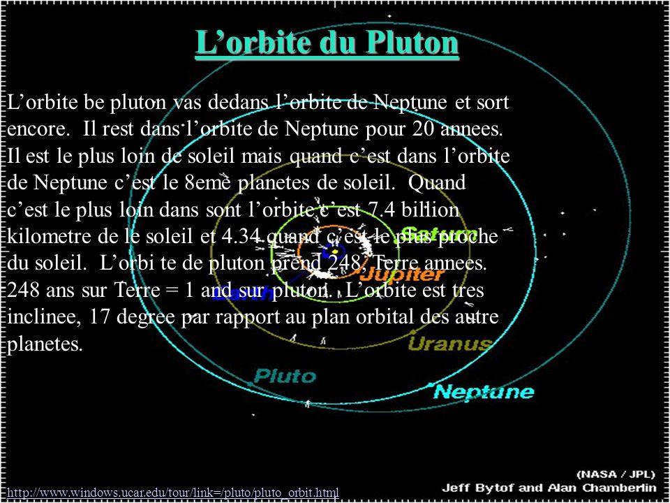L'orbite du Pluton