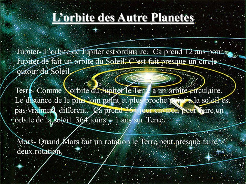 L'orbite des Autre Planetes