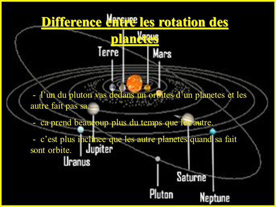 Difference entre les rotation des planetes