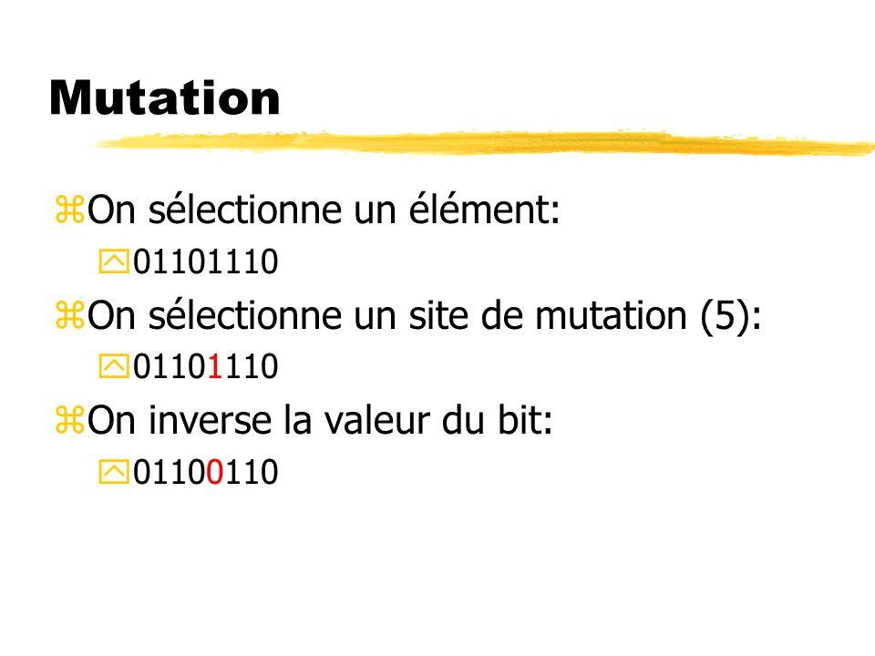 Mutation On sélectionne un élément: