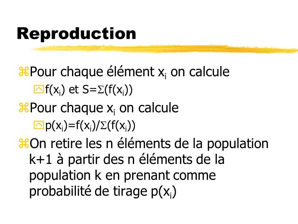 Reproduction Pour chaque élément xi on calcule