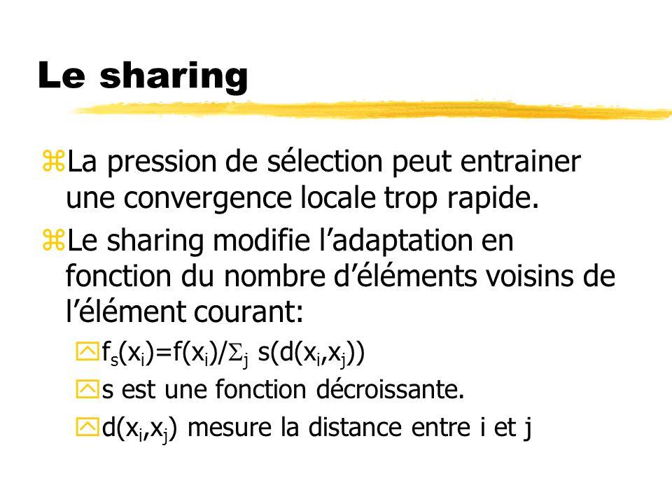 Le sharing La pression de sélection peut entrainer une convergence locale trop rapide.