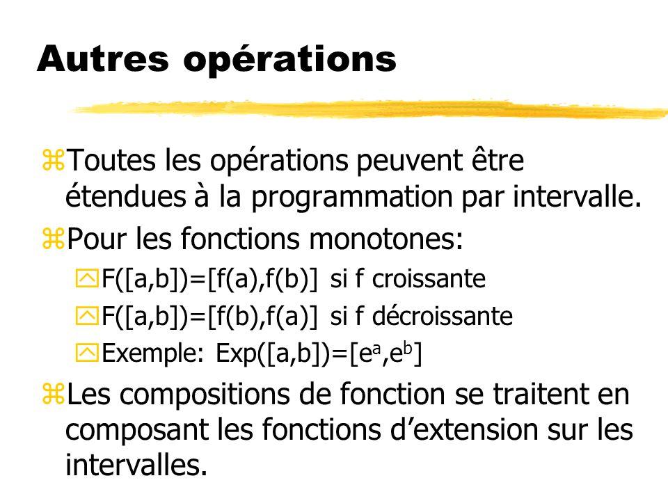 Autres opérations Toutes les opérations peuvent être étendues à la programmation par intervalle. Pour les fonctions monotones:
