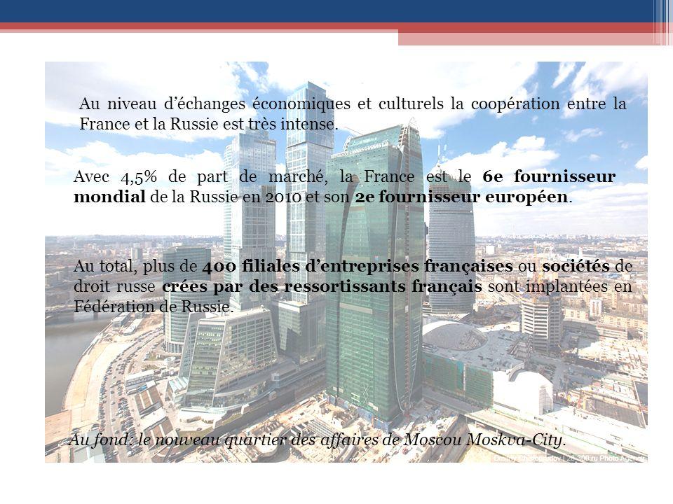 Au niveau d'échanges économiques et culturels la coopération entre la France et la Russie est très intense.