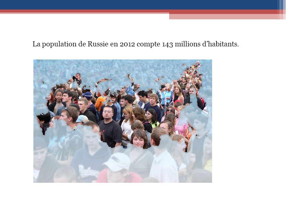 La population de Russie en 2012 compte 143 millions d'habitants.