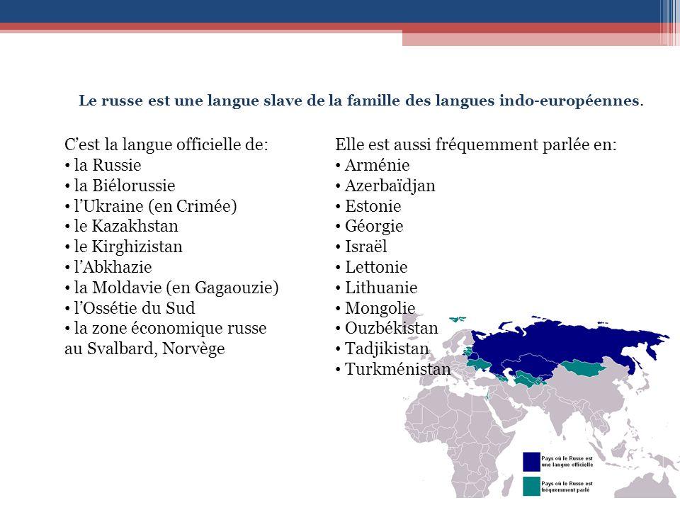 C'est la langue officielle de: la Russie la Biélorussie