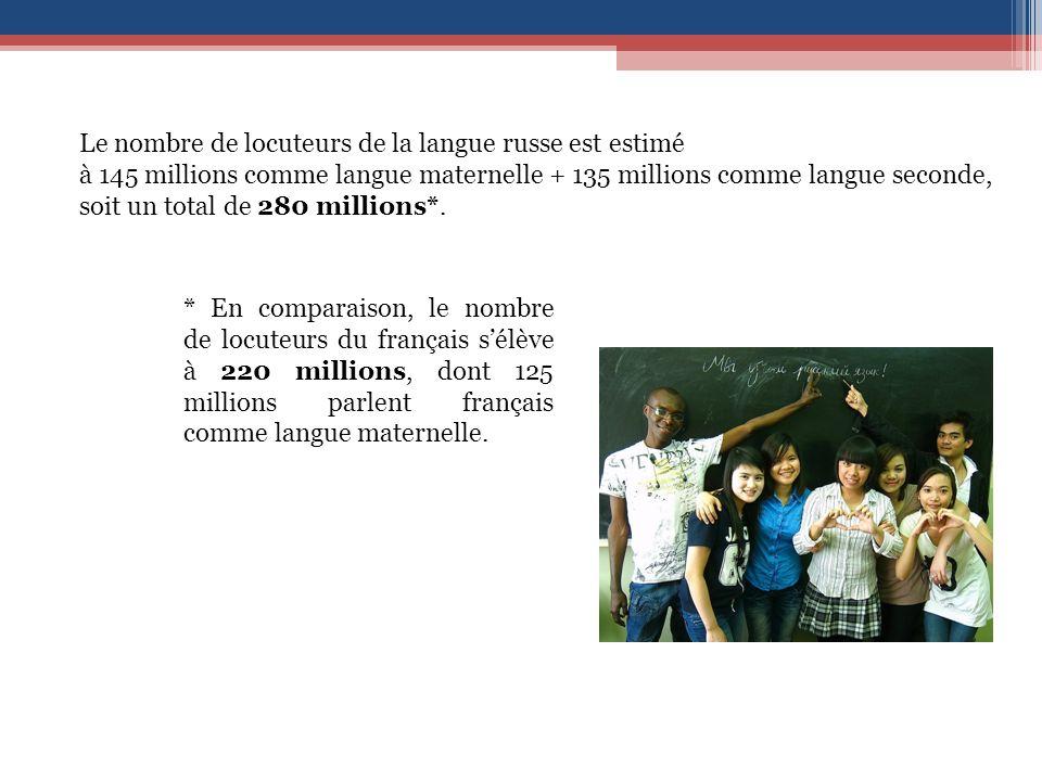 Le nombre de locuteurs de la langue russe est estimé