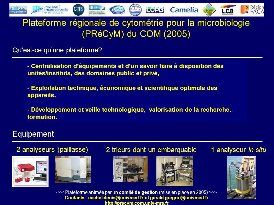 Plateforme régionale de cytométrie pour la microbiologie (PRéCyM) du COM (2005)