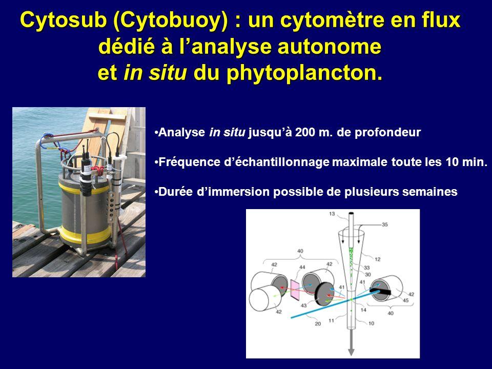 Cytosub (Cytobuoy) : un cytomètre en flux dédié à l'analyse autonome et in situ du phytoplancton.
