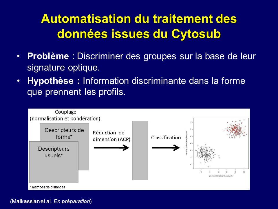 Automatisation du traitement des données issues du Cytosub