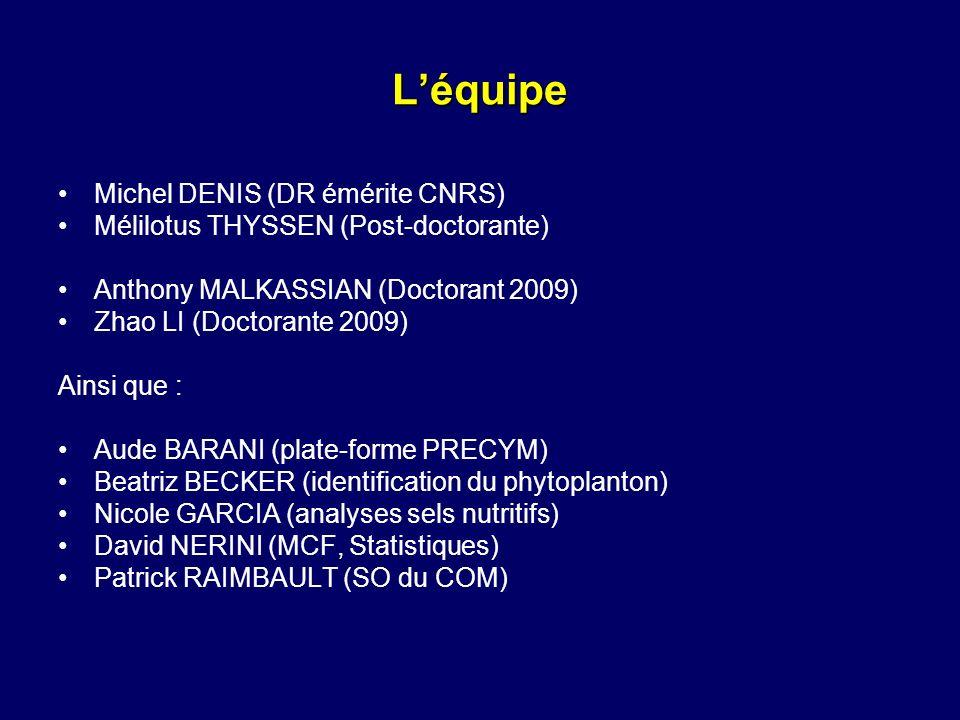 L'équipe Michel DENIS (DR émérite CNRS)
