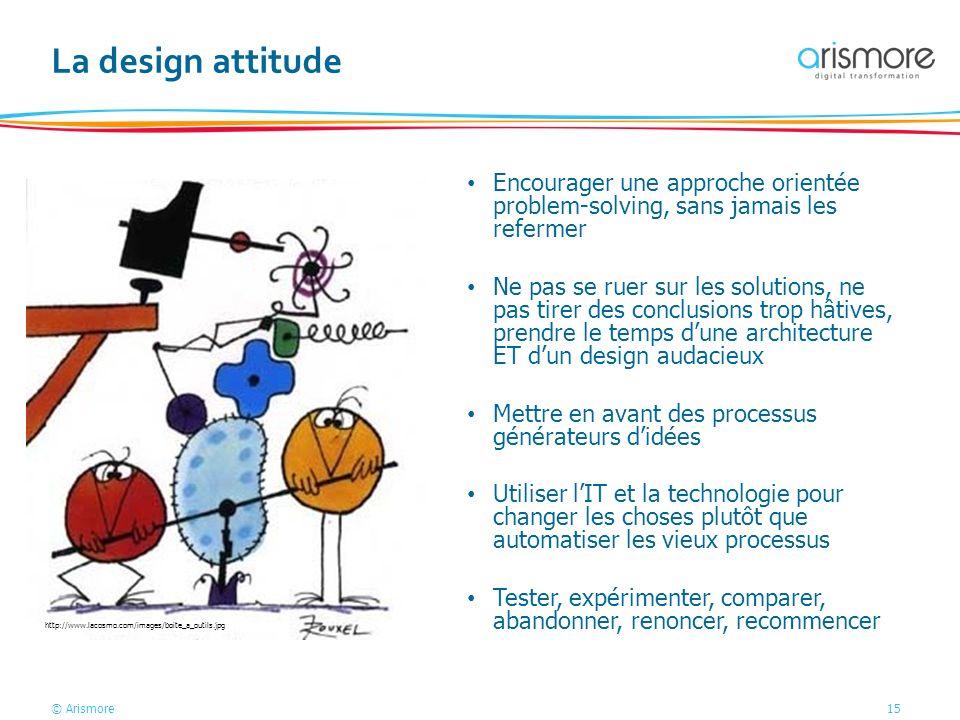 La design attitude Encourager une approche orientée problem-solving, sans jamais les refermer.