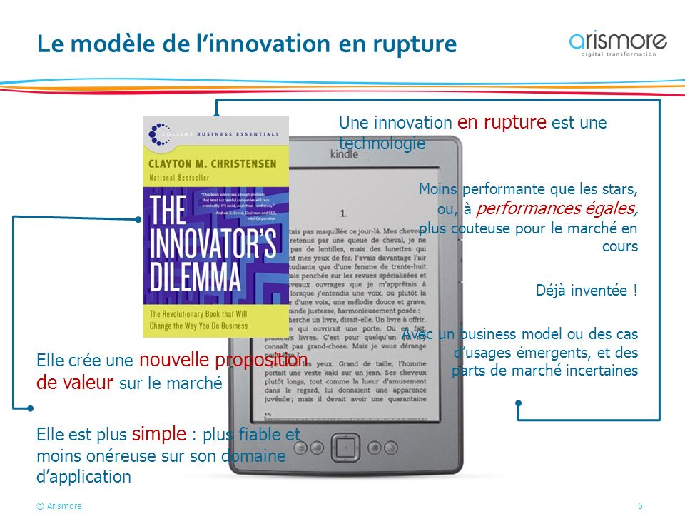 Le modèle de l'innovation en rupture