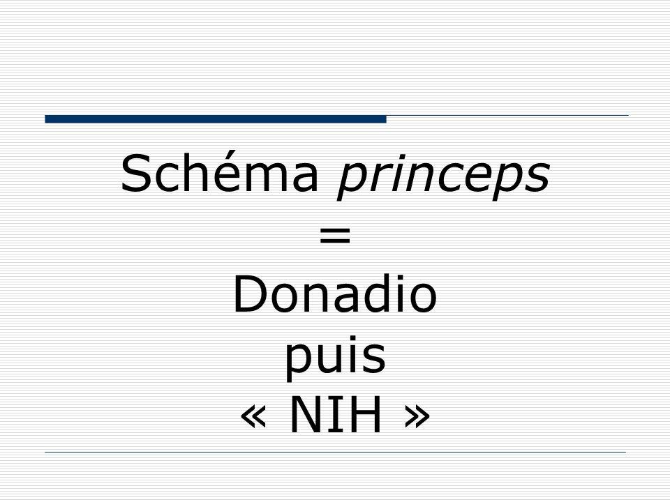 Schéma princeps = Donadio puis « NIH »