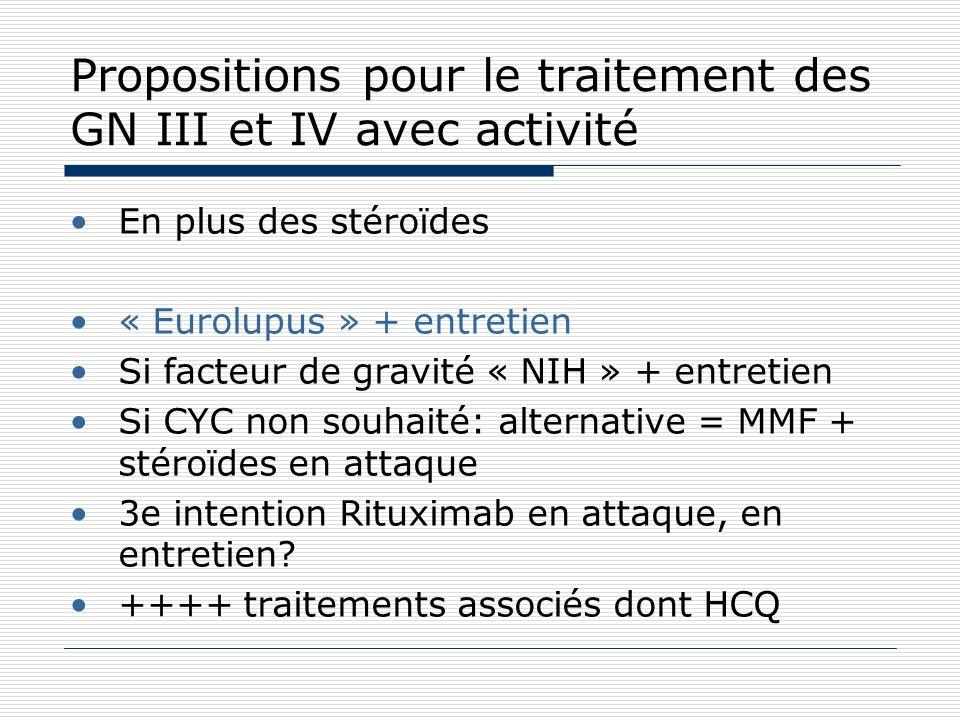Propositions pour le traitement des GN III et IV avec activité