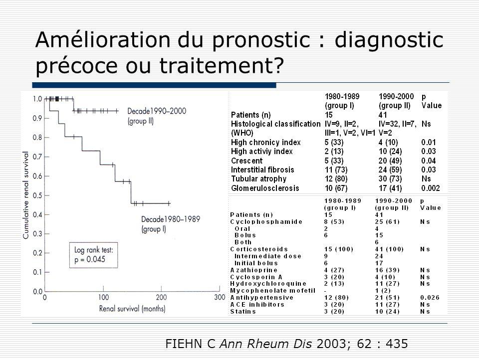 Amélioration du pronostic : diagnostic précoce ou traitement