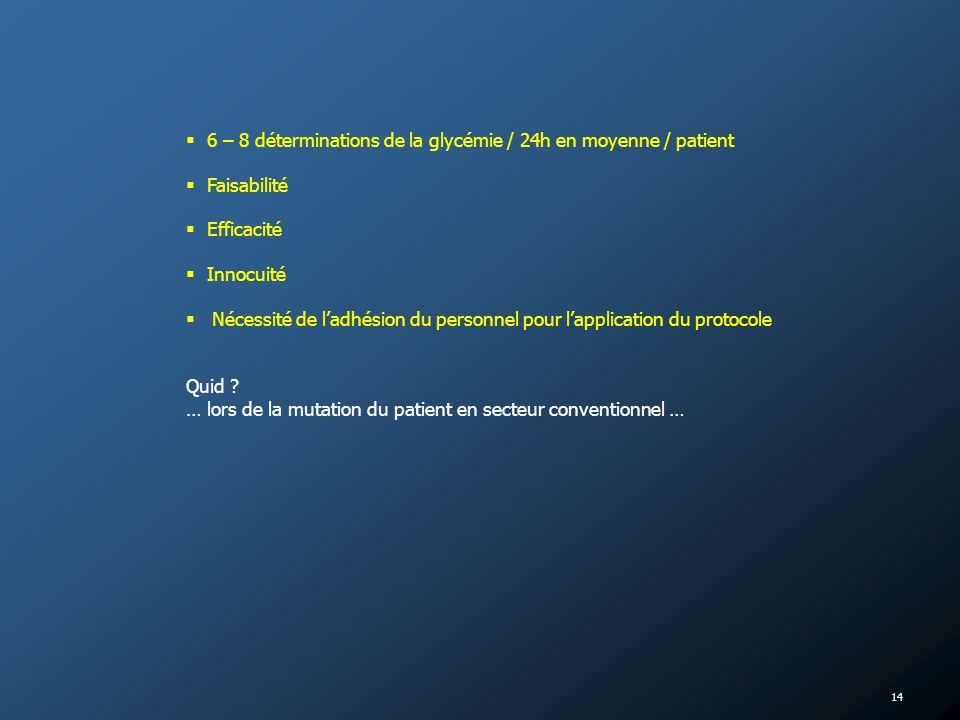 6 – 8 déterminations de la glycémie / 24h en moyenne / patient