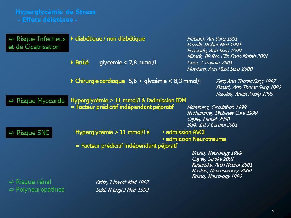 Hyperglycémie de Stress - Effets délétères -
