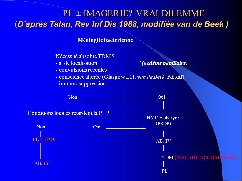 PL ± IMAGERIE VRAI DILEMME (D'après Talan, Rev Inf Dis 1988, modifiée van de Beek )