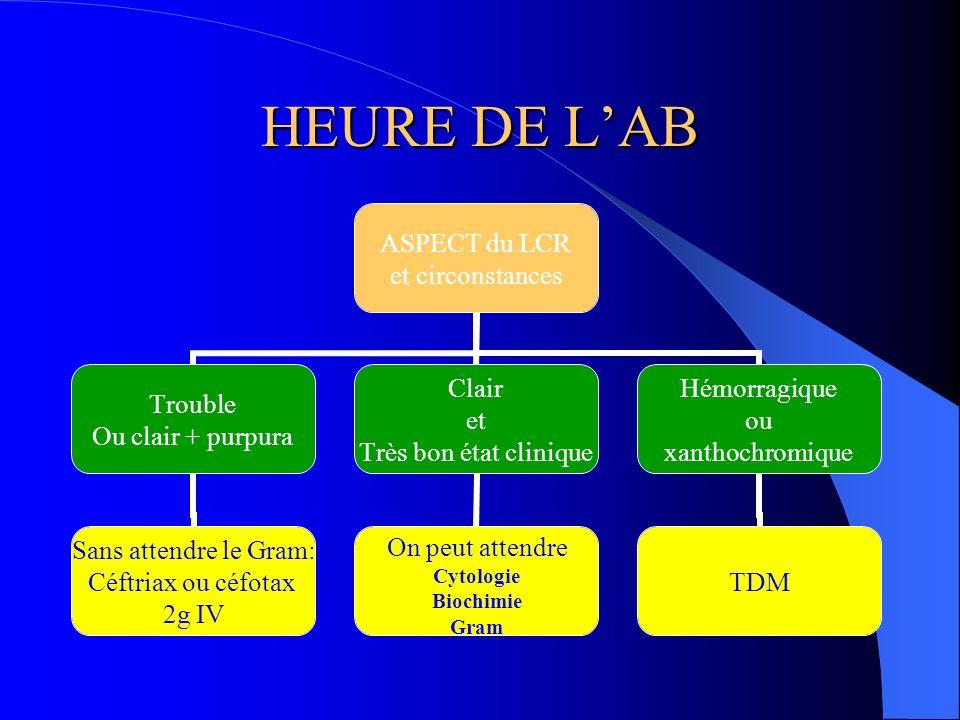 HEURE DE L'AB