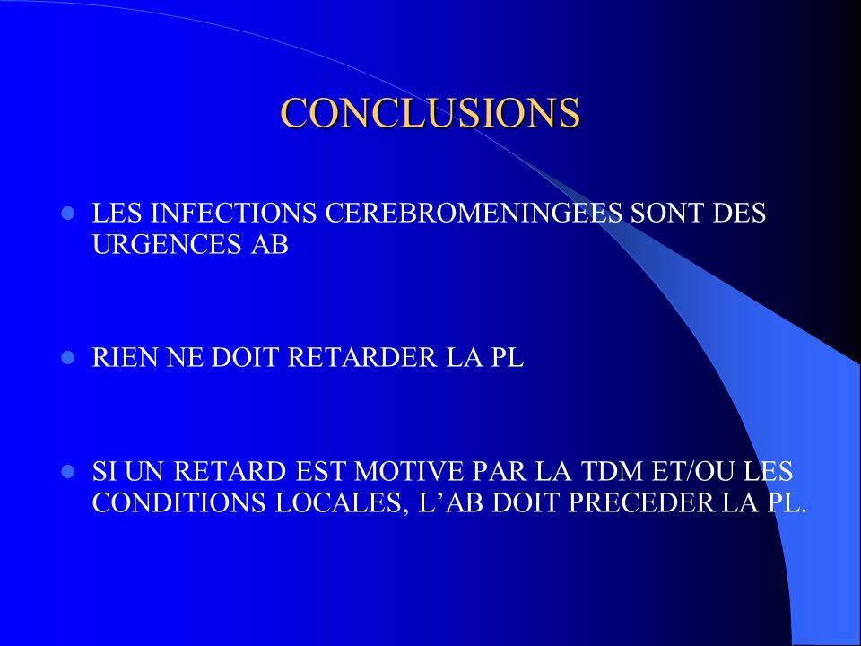 CONCLUSIONS LES INFECTIONS CEREBROMENINGEES SONT DES URGENCES AB