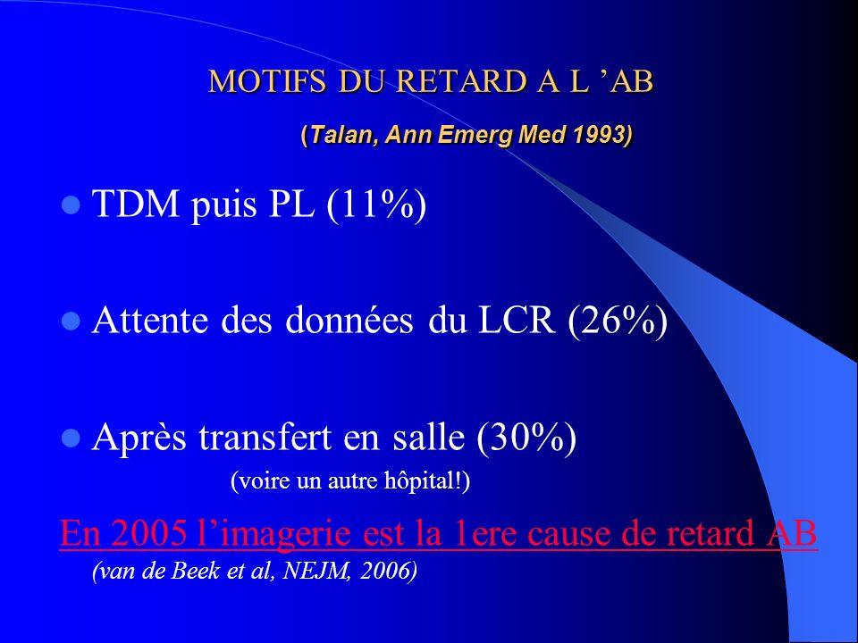 MOTIFS DU RETARD A L 'AB (Talan, Ann Emerg Med 1993)